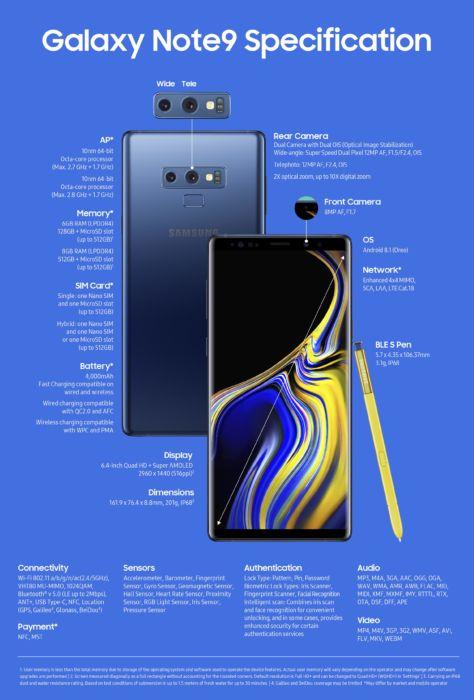 Samsung Galaxy Note 9 Tekniska specifikationer