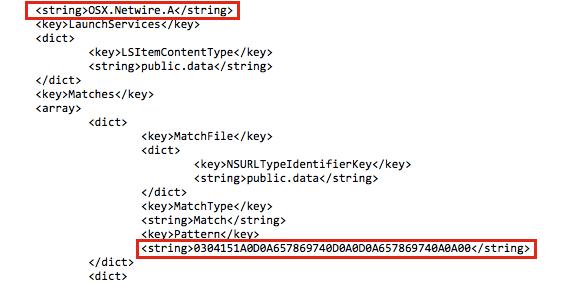 XProtect blockerar OSX.Netwire.A