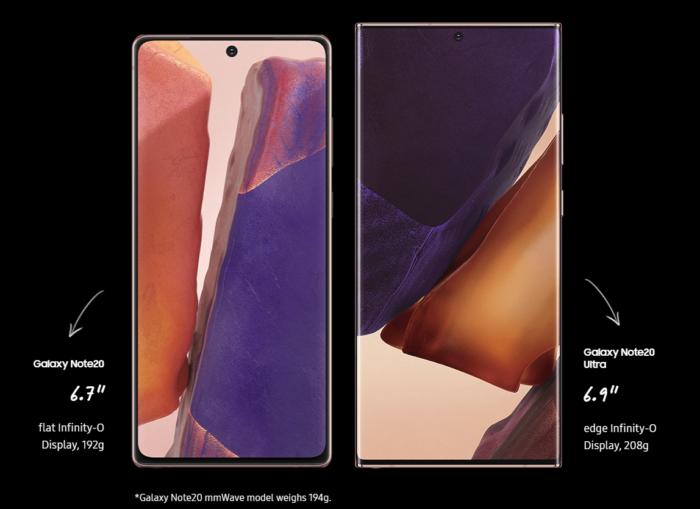 Samsung Galaxy Note 20, Note 20 Ultra-modellnummer och varianter 10