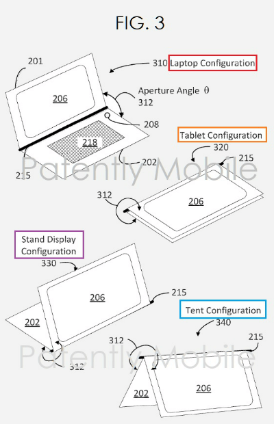Patentligt Apple Google Device Patent