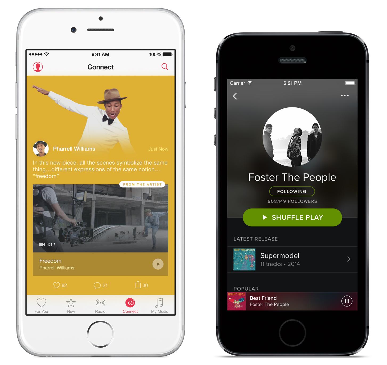 Följ artister på Spotify och kontakta artister på Apple Music.