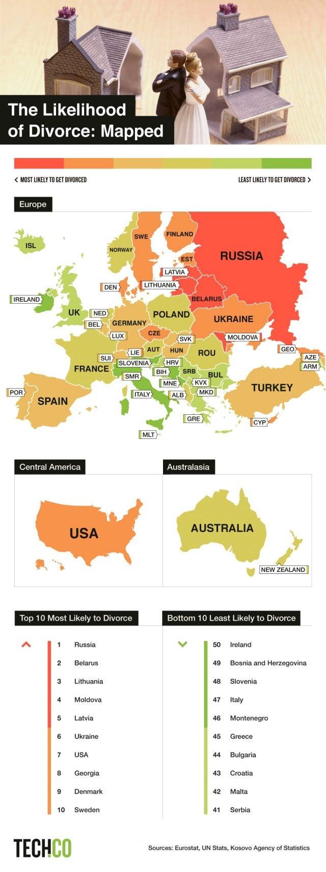 Topp 10 skilsmässoländer över hela världen