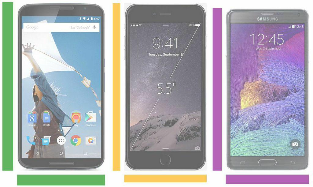 Nexus 6 vs iPhone 6 Plus vs Note 4 storlek jämförelse