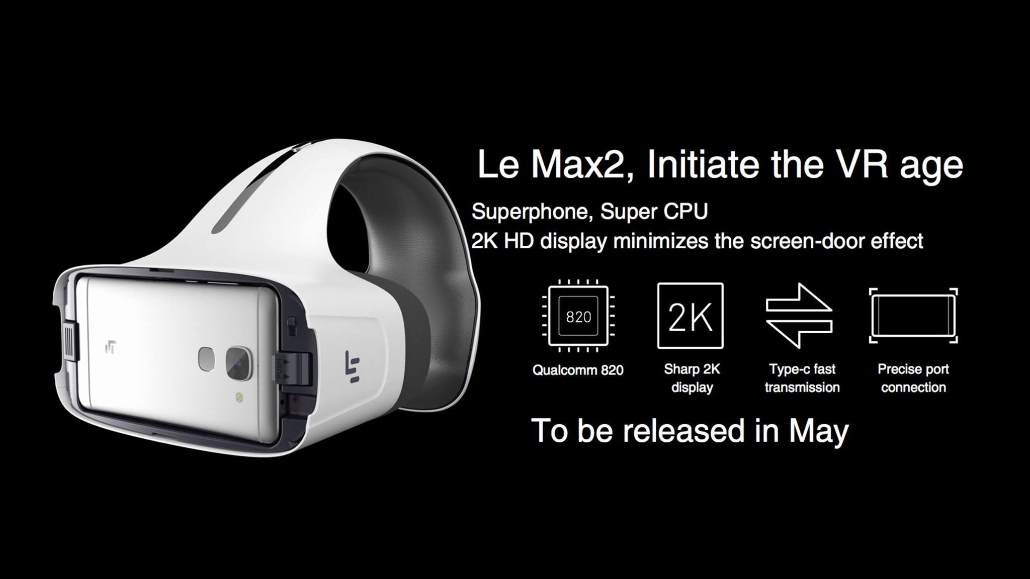 Le Max VR -kit