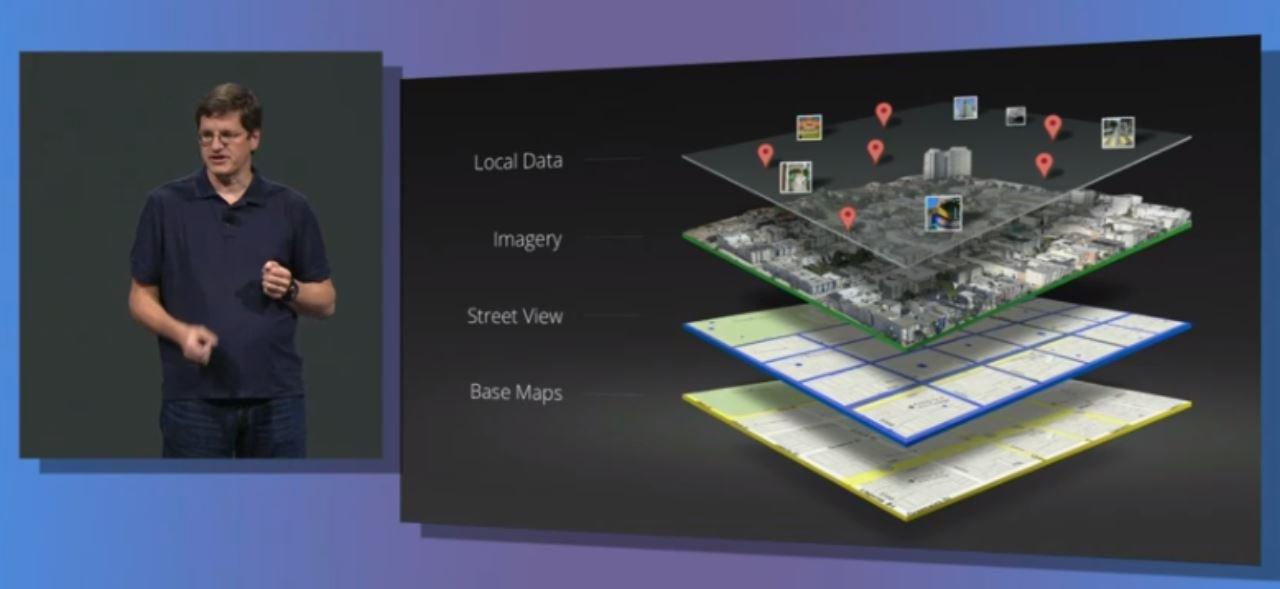 Kartläggning levereras i lager, och flera lager lägger till sammanhang i mappningsupplevelsen