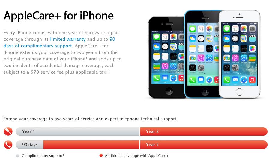 AppleCare+ iPHone 5s -garanti