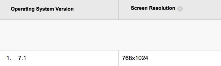 Analysverktyg visar att Apple testar en iOS 7.1 -uppdatering.